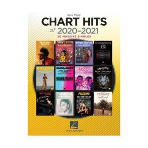 Chart Hits of 2020-2021 | Easy Piano